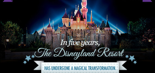 Disneyland Resort Expansion Time Capsule