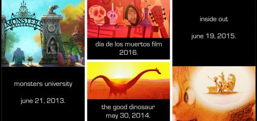 Pixar 4 Year Plan The Good Dinosaur Monsters University Dia De Los Muertos Inside Out